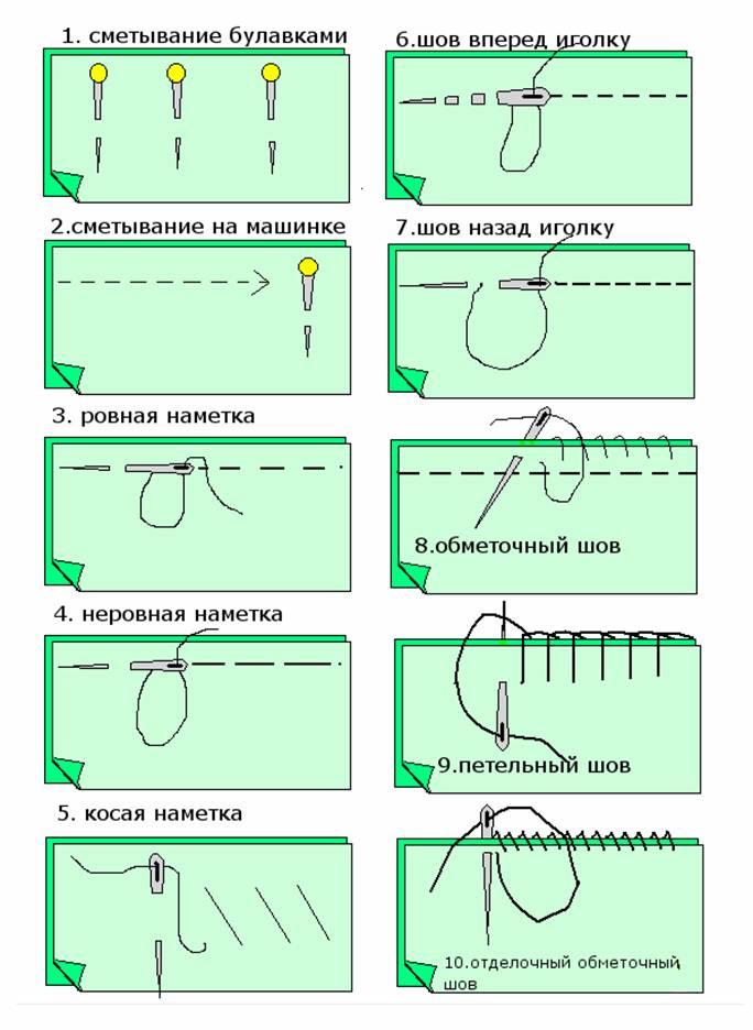 Примере знакомство на с косой закладок строчкой